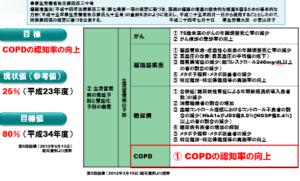 COPD健康日本