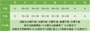 町田心療クリニックの診療時間