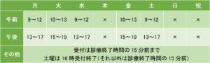 心のクリニック武蔵小杉の診療時間